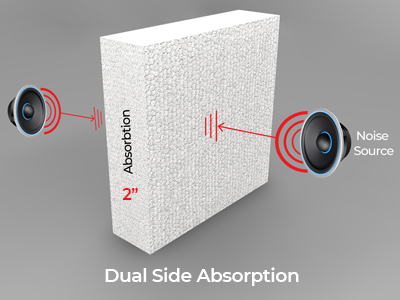 amcraft-manufacturing-dual-side-absorption